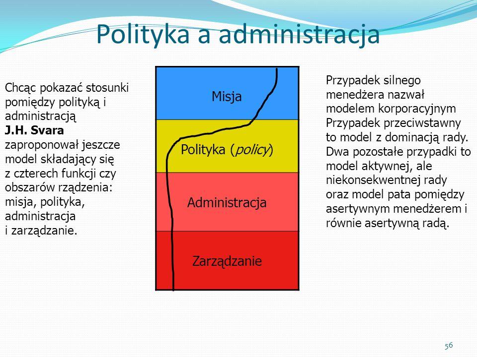 Chcąc pokazać stosunki pomiędzy polityką i administracją J.H. Svara zaproponował jeszcze model składający się z czterech funkcji czy obszarów rządzeni