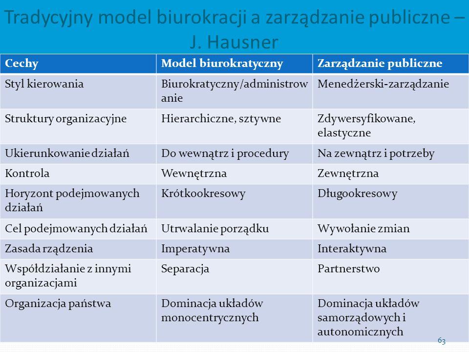 Tradycyjny model biurokracji a zarządzanie publiczne – J. Hausner CechyModel biurokratycznyZarządzanie publiczne Styl kierowaniaBiurokratyczny/adminis