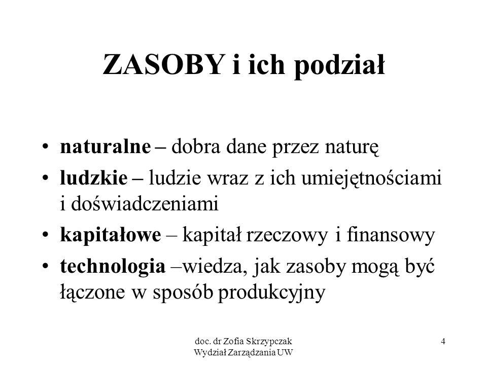 doc. dr Zofia Skrzypczak Wydział Zarządzania UW 4 ZASOBY i ich podział naturalne – dobra dane przez naturę ludzkie – ludzie wraz z ich umiejętnościami