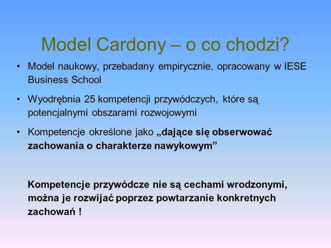 Model Cardony – o co chodzi.