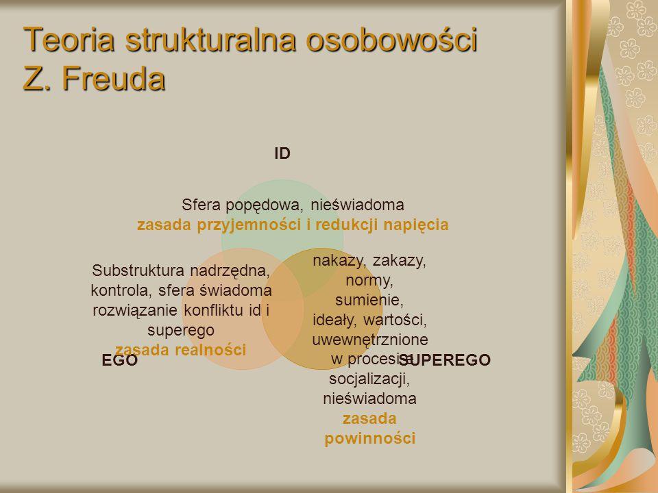 Teoria strukturalna osobowości Z. Freuda Sfera popędowa, nieświadoma zasada przyjemności i redukcji napięcia Substruktura nadrzędna, kontrola, sfera ś