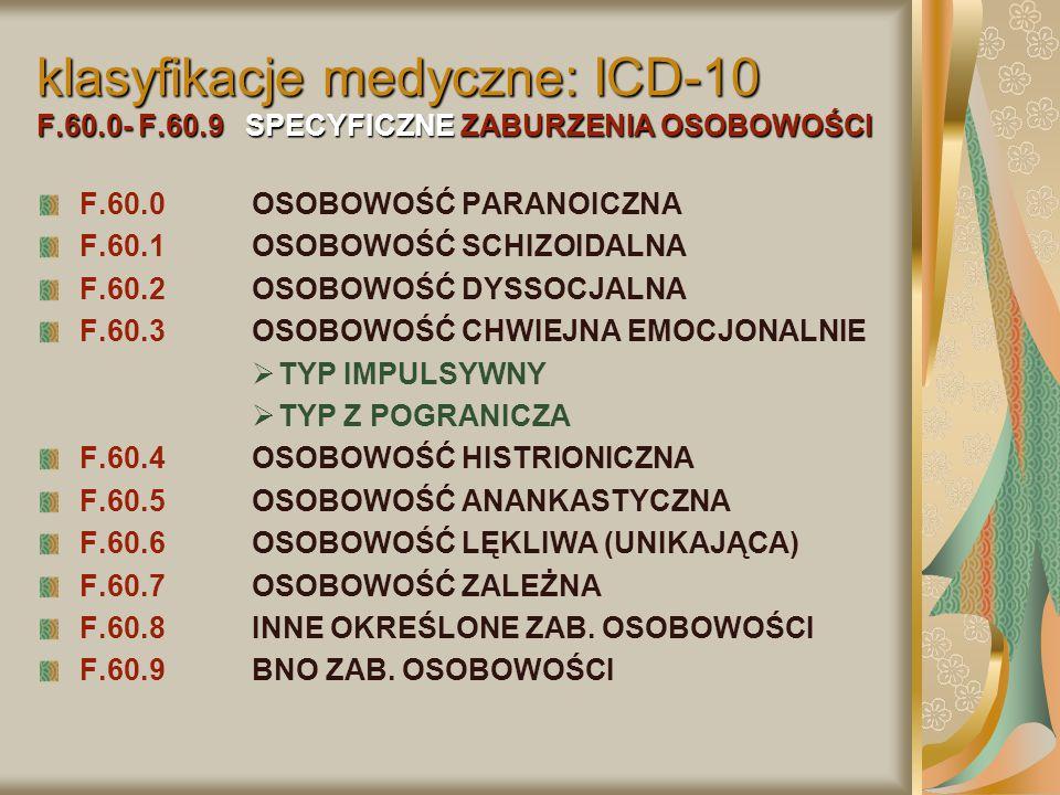 klasyfikacje medyczne: ICD-10 F.60.0- F.60.9 SPECYFICZNE ZABURZENIA OSOBOWOŚCI F.60.0OSOBOWOŚĆ PARANOICZNA F.60.1 OSOBOWOŚĆ SCHIZOIDALNA F.60.2OSOBOWO