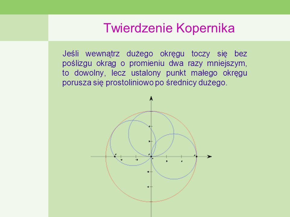 Twierdzenie Kopernika Jeśli wewnątrz dużego okręgu toczy się bez poślizgu okrąg o promieniu dwa razy mniejszym, to dowolny, lecz ustalony punkt małego okręgu porusza się prostoliniowo po średnicy dużego.