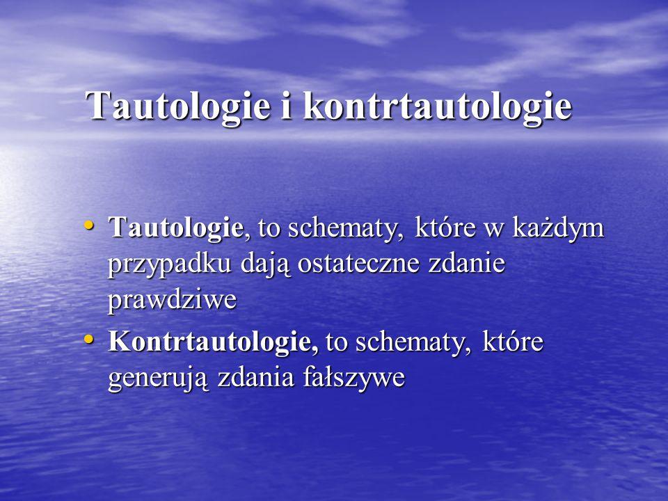 Tautologie i kontrtautologie Tautologie, to schematy, które w każdym przypadku dają ostateczne zdanie prawdziwe Tautologie, to schematy, które w każdym przypadku dają ostateczne zdanie prawdziwe Kontrtautologie, to schematy, które generują zdania fałszywe Kontrtautologie, to schematy, które generują zdania fałszywe