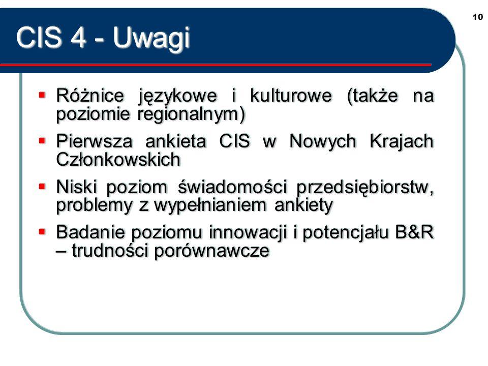 10 CIS 4 - Uwagi  Różnice językowe i kulturowe (także na poziomie regionalnym)  Pierwsza ankieta CIS w Nowych Krajach Członkowskich  Niski poziom świadomości przedsiębiorstw, problemy z wypełnianiem ankiety  Badanie poziomu innowacji i potencjału B&R – trudności porównawcze  Różnice językowe i kulturowe (także na poziomie regionalnym)  Pierwsza ankieta CIS w Nowych Krajach Członkowskich  Niski poziom świadomości przedsiębiorstw, problemy z wypełnianiem ankiety  Badanie poziomu innowacji i potencjału B&R – trudności porównawcze