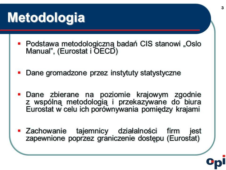 """3MetodologiaMetodologia  Podstawa metodologiczną badań CIS stanowi """"Oslo Manual , (Eurostat i OECD)  Dane gromadzone przez instytuty statystyczne  Dane zbierane na poziomie krajowym zgodnie z wspólną metodologią i przekazywane do biura Eurostat w celu ich porównywania pomiędzy krajami  Zachowanie tajemnicy działalności firm jest zapewnione poprzez graniczenie dostępu (Eurostat)  Podstawa metodologiczną badań CIS stanowi """"Oslo Manual , (Eurostat i OECD)  Dane gromadzone przez instytuty statystyczne  Dane zbierane na poziomie krajowym zgodnie z wspólną metodologią i przekazywane do biura Eurostat w celu ich porównywania pomiędzy krajami  Zachowanie tajemnicy działalności firm jest zapewnione poprzez graniczenie dostępu (Eurostat)"""