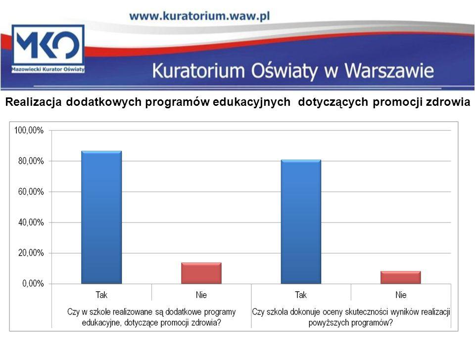 Realizacja dodatkowych programów edukacyjnych dotyczących promocji zdrowia