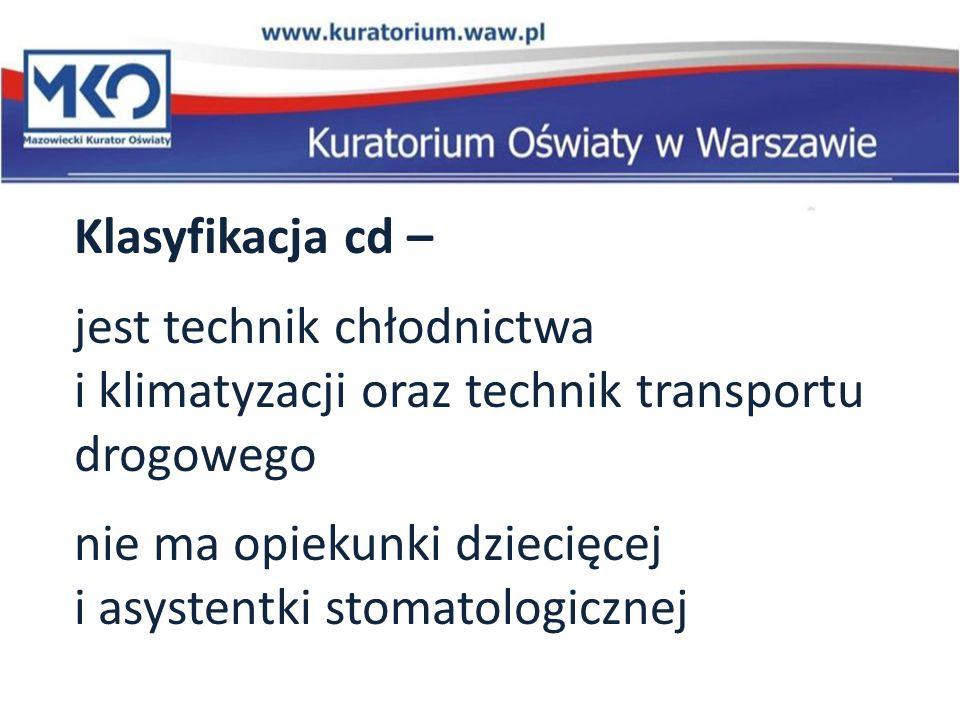Klasyfikacja cd – jest technik chłodnictwa i klimatyzacji oraz technik transportu drogowego nie ma opiekunki dziecięcej i asystentki stomatologicznej