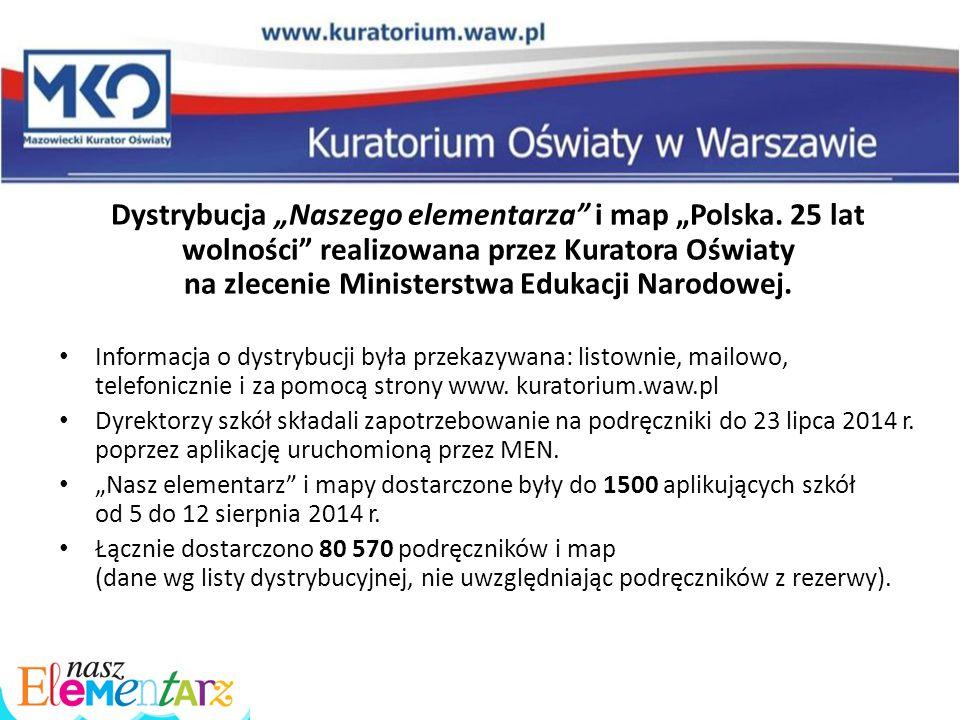 "Dystrybucja ""Naszego elementarza i map ""Polska."