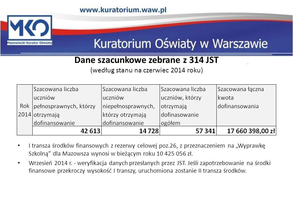 """Dane szacunkowe zebrane z 314 JST (według stanu na czerwiec 2014 roku) I transza środków finansowych z rezerwy celowej poz.26, z przeznaczeniem na """"Wy"""