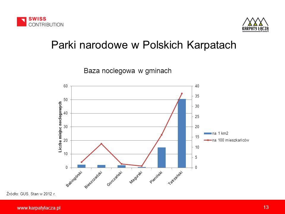 www.karpatylacza.pl Parki narodowe w Polskich Karpatach Baza noclegowa w gminach 13 Źródło: GUS. Stan w 2012 r.
