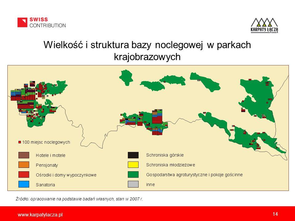 www.karpatylacza.pl Wielkość i struktura bazy noclegowej w parkach krajobrazowych 14 Źródło: opracowanie na podstawie badań własnych, stan w 2007 r.
