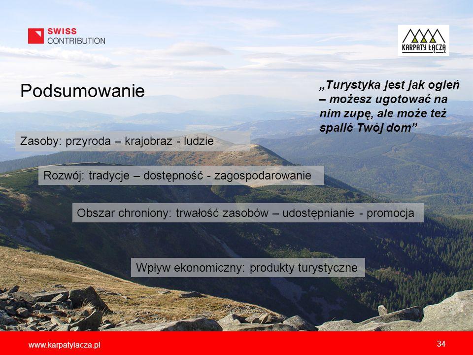 """www.karpatylacza.pl Podsumowanie Zasoby: przyroda – krajobraz - ludzie 34 """"Turystyka jest jak ogień – możesz ugotować na nim zupę, ale może też spalić"""