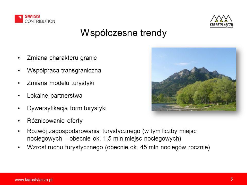 www.karpatylacza.pl Współczesne trendy Zmiana charakteru granic Współpraca transgraniczna Zmiana modelu turystyki Lokalne partnerstwa Dywersyfikacja f