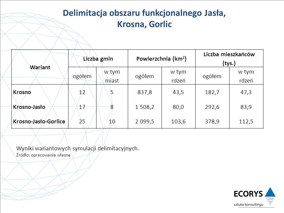 Wyniki wariantowych symulacji delimitacyjnych.