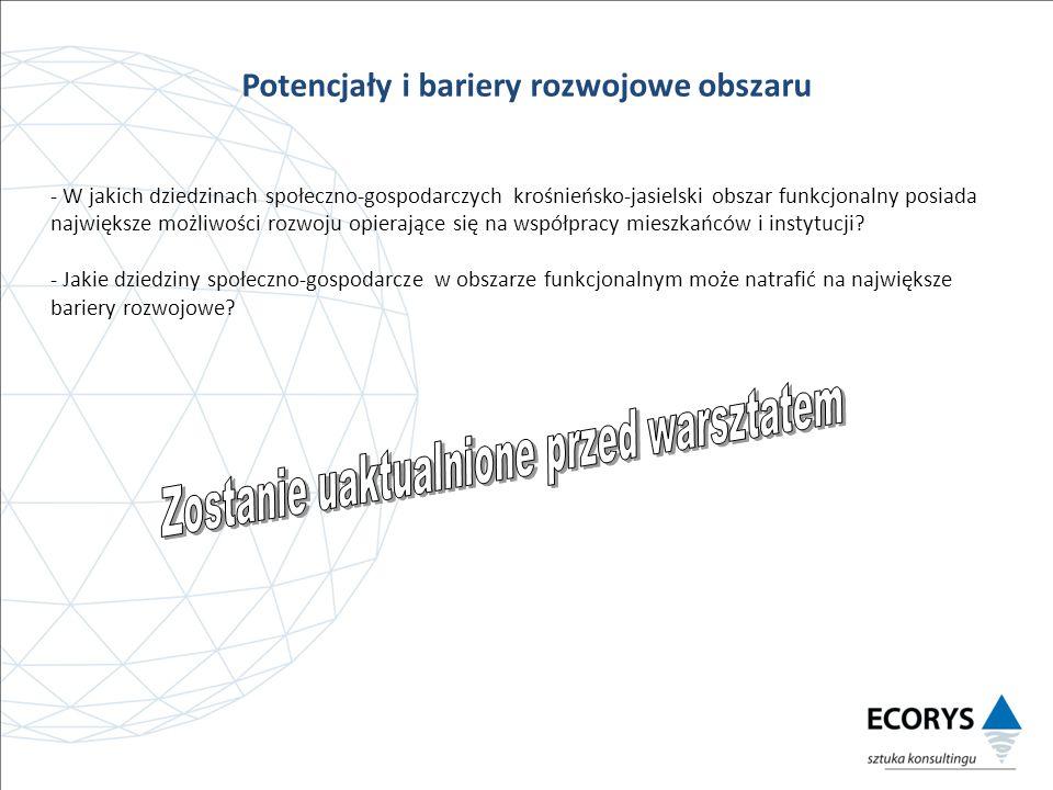 Potencjały i bariery rozwojowe obszaru - W jakich dziedzinach społeczno-gospodarczych krośnieńsko-jasielski obszar funkcjonalny posiada największe możliwości rozwoju opierające się na współpracy mieszkańców i instytucji.