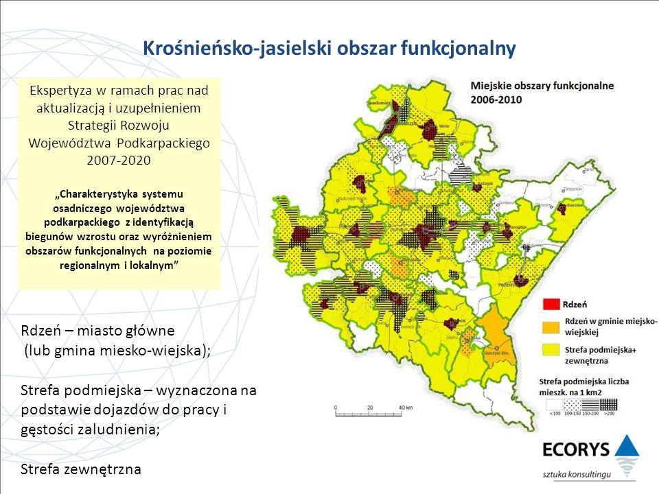 Powiat krośnieński Podróże mieszkańców (n=766) do głównych ośrodków regionu krośnieńsko-jasielskiego oraz Słowacji według częstotliwości wizyt Powiat jasielski Częstotliwość podróży mieszkańców