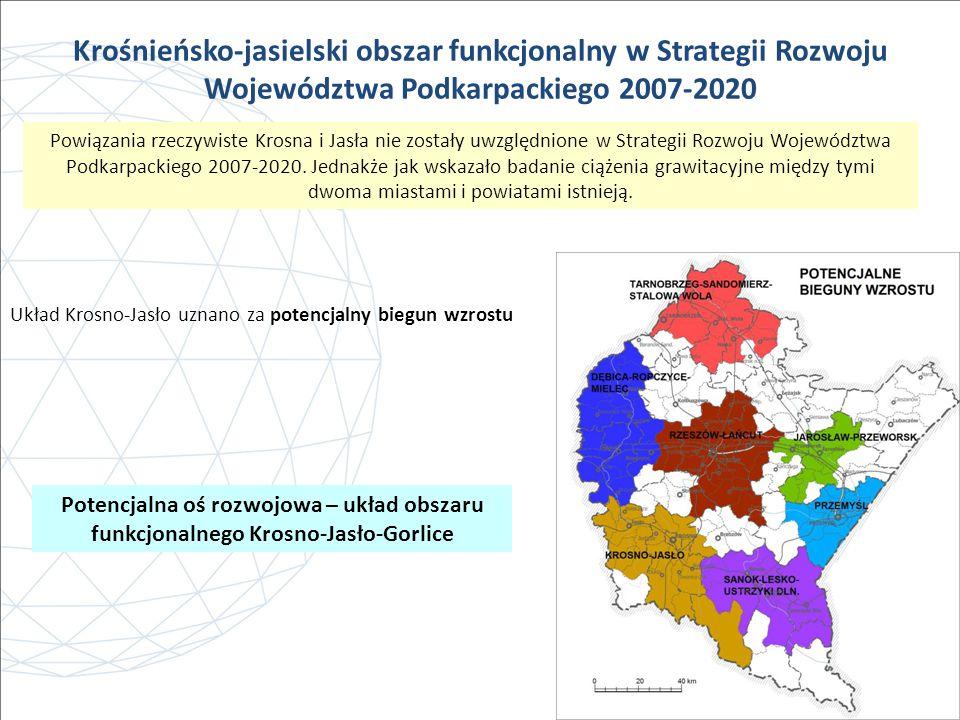 Krośnieńsko-jasielski obszar funkcjonalny w Strategii Rozwoju Województwa Podkarpackiego 2007-2020 Powiązania rzeczywiste Krosna i Jasła nie zostały uwzględnione w Strategii Rozwoju Województwa Podkarpackiego 2007-2020.