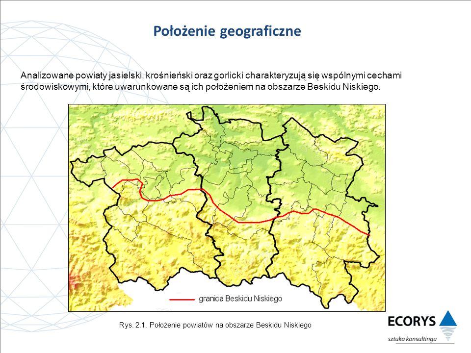Problem bezrobocia i ubóstwa Udział zarejestrowanych bezrobotnych w liczbie ludności w wieku produkcyjnym w obszarze badań oraz w gminach miejskich (m), wiejskich (w) i miejsko-wiejskich (mw) województw małopolskiego i podkarpackiego w 2012 r..