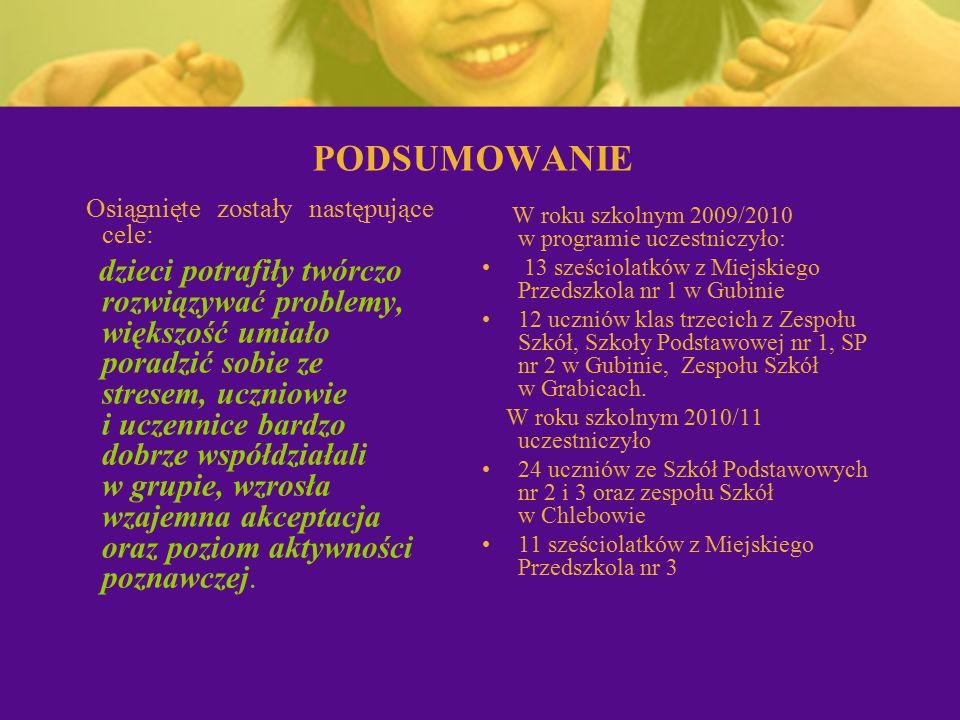 PODSUMOWANIE Osiągnięte zostały następujące cele: dzieci potrafiły twórczo rozwiązywać problemy, większość umiało poradzić sobie ze stresem, uczniowie