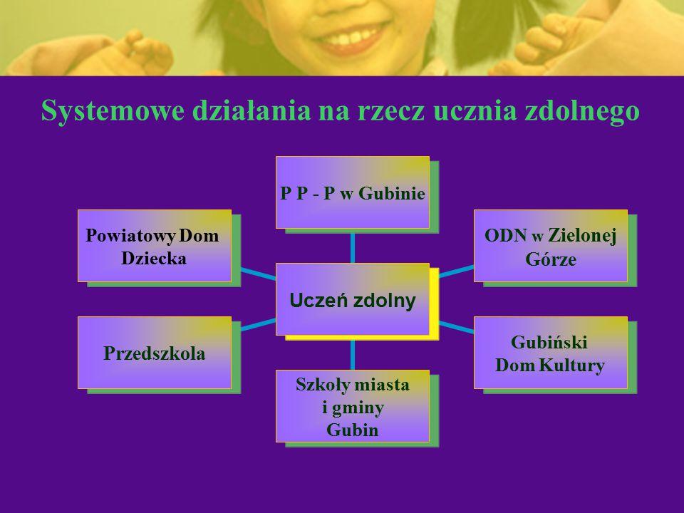"""FORUM """"UCZEŃ ZDOLNY 12.05.2011 r."""