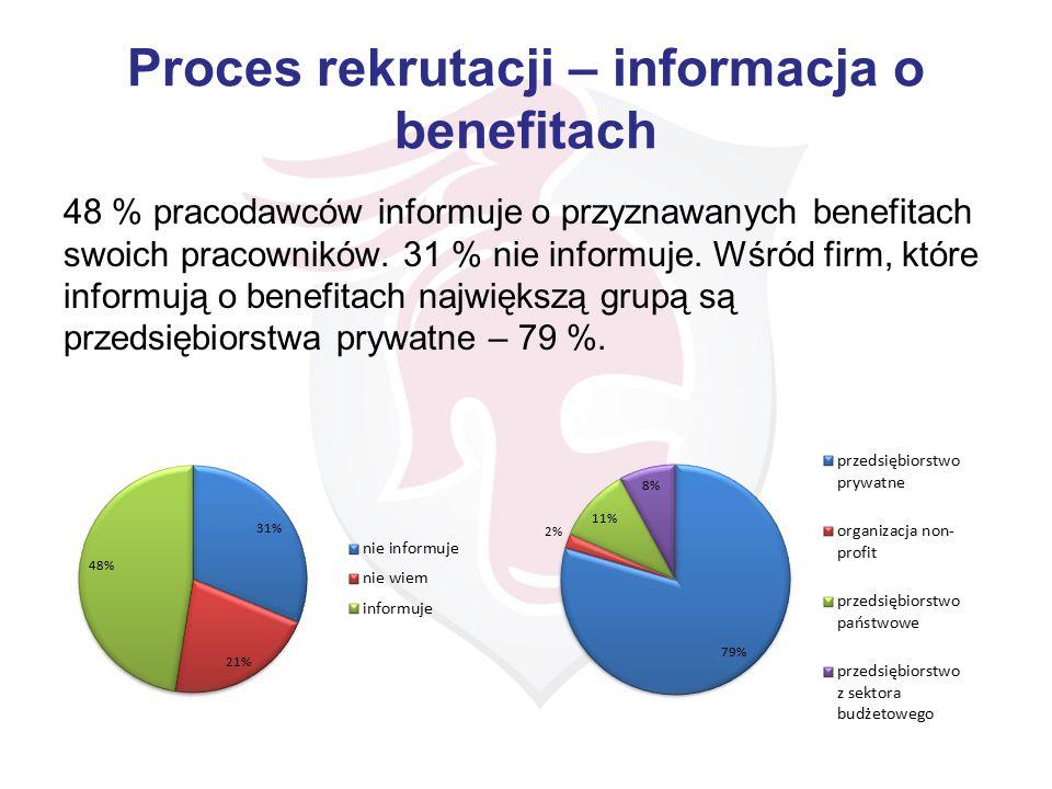 Proces rekrutacji – informacja o benefitach 48 % pracodawców informuje o przyznawanych benefitach swoich pracowników. 31 % nie informuje. Wśród firm,