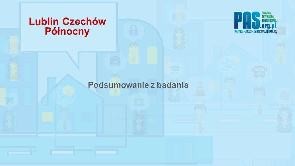 Podsumowanie z badania Lublin Czechów Północny