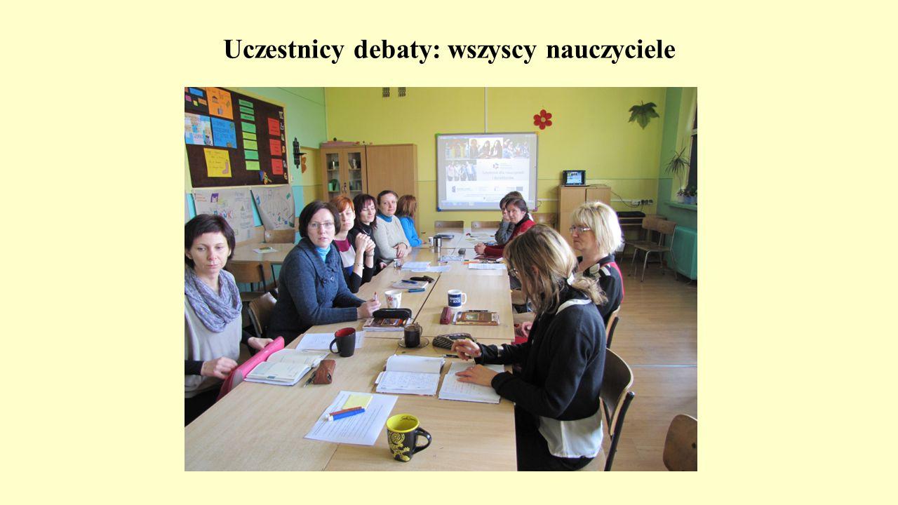 Uczestnicy debaty: wszyscy nauczyciele