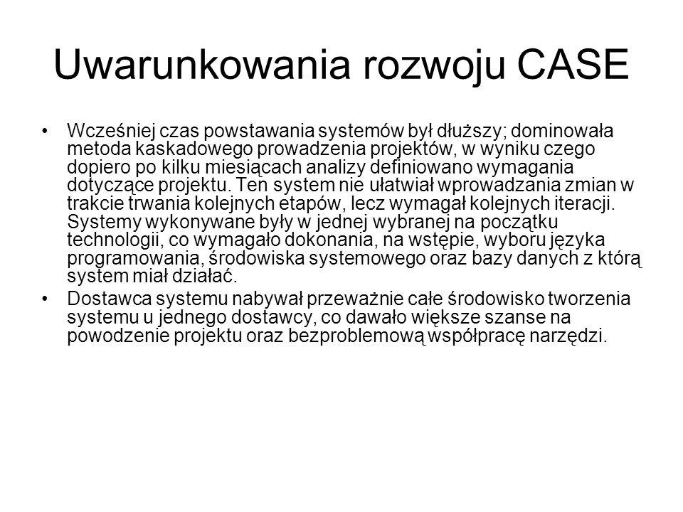Uwarunkowania rozwoju CASE Wcześniej czas powstawania systemów był dłuższy; dominowała metoda kaskadowego prowadzenia projektów, w wyniku czego dopier