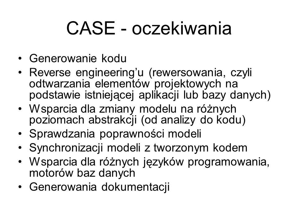 CASE - oczekiwania Generowanie kodu Reverse engineering'u (rewersowania, czyli odtwarzania elementów projektowych na podstawie istniejącej aplikacji lub bazy danych) Wsparcia dla zmiany modelu na różnych poziomach abstrakcji (od analizy do kodu) Sprawdzania poprawności modeli Synchronizacji modeli z tworzonym kodem Wsparcia dla różnych języków programowania, motorów baz danych Generowania dokumentacji