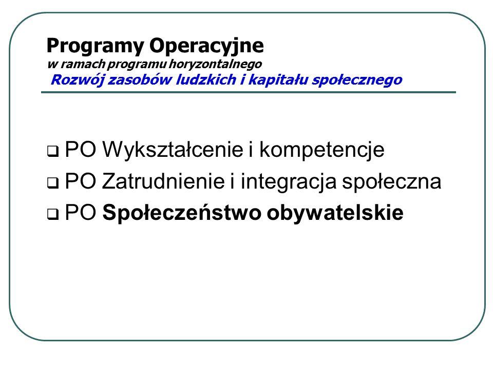 Programy Operacyjne w ramach programu horyzontalnego Rozwój zasobów ludzkich i kapitału społecznego  PO Wykształcenie i kompetencje  PO Zatrudnienie