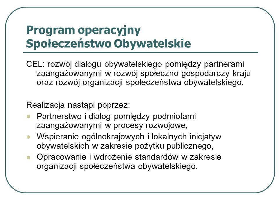 Program operacyjny Społeczeństwo Obywatelskie CEL: rozwój dialogu obywatelskiego pomiędzy partnerami zaangażowanymi w rozwój społeczno-gospodarczy kra
