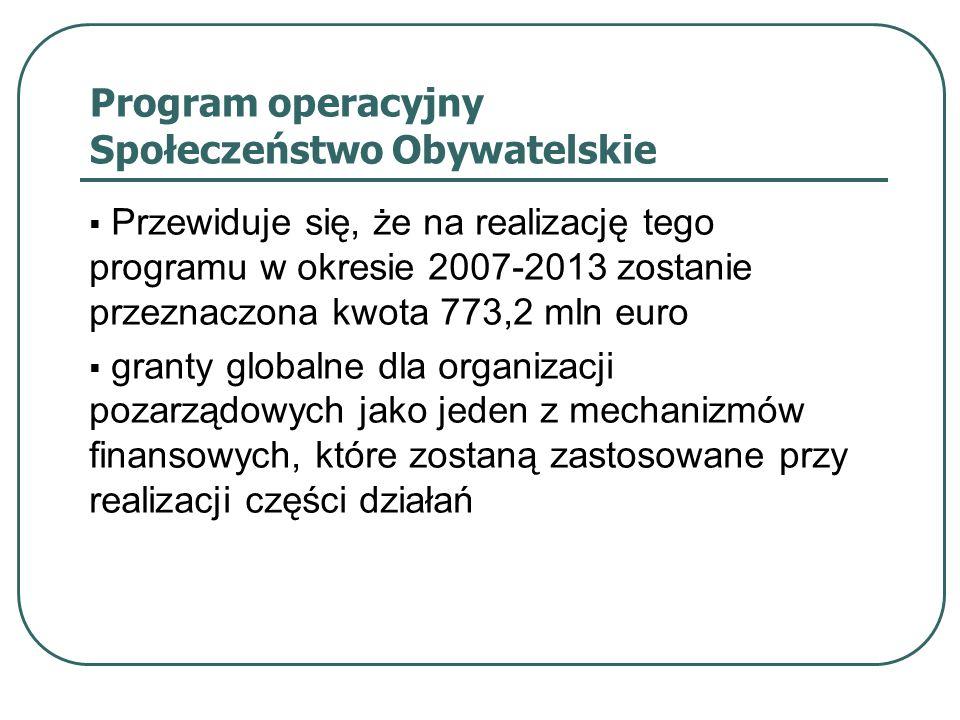 Program operacyjny Społeczeństwo Obywatelskie  Przewiduje się, że na realizację tego programu w okresie 2007-2013 zostanie przeznaczona kwota 773,2 mln euro  granty globalne dla organizacji pozarządowych jako jeden z mechanizmów finansowych, które zostaną zastosowane przy realizacji części działań