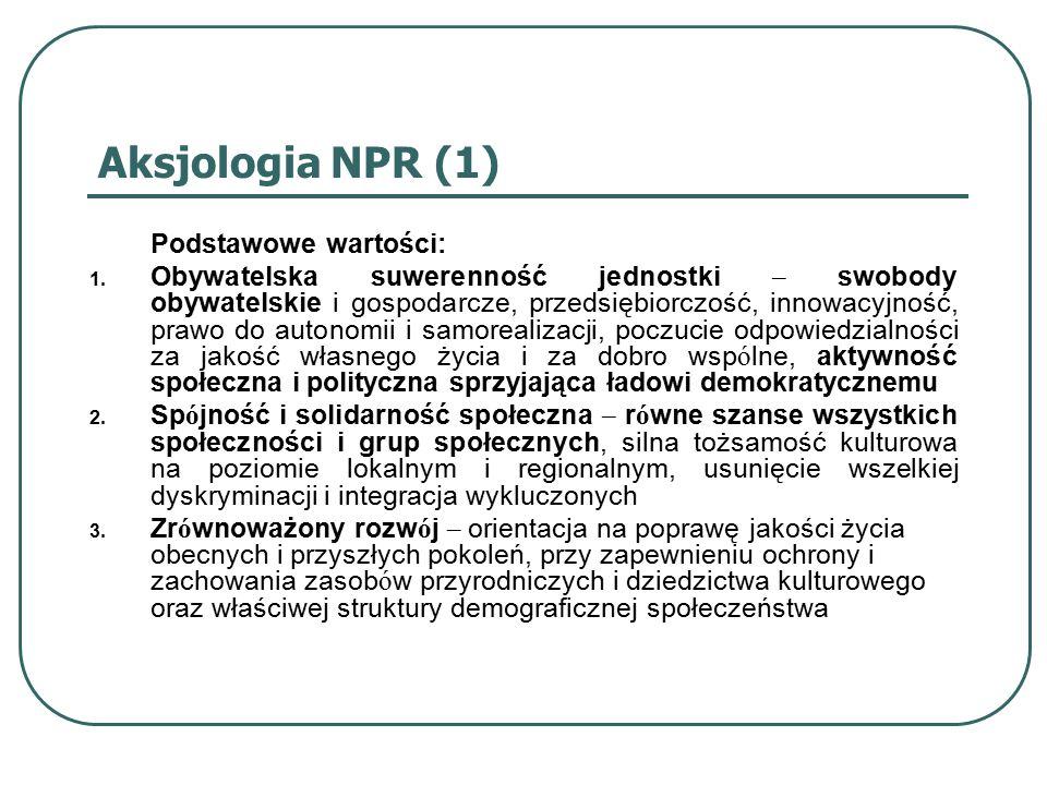 Aksjologia NPR (1) Podstawowe wartości: 1. Obywatelska suwerenność jednostki – swobody obywatelskie i gospodarcze, przedsiębiorczość, innowacyjność, p