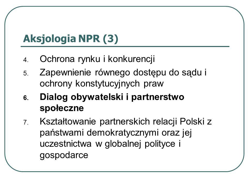 Aksjologia NPR (3) 4. Ochrona rynku i konkurencji 5. Zapewnienie równego dostępu do sądu i ochrony konstytucyjnych praw 6. Dialog obywatelski i partne