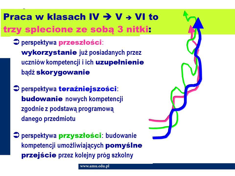 Praca w klasach IV  V  VI to trzy splecione ze sobą 3 nitki:  perspektywa przeszłości : wykorzystanie już posiadanych przez uczniów kompetencji i i