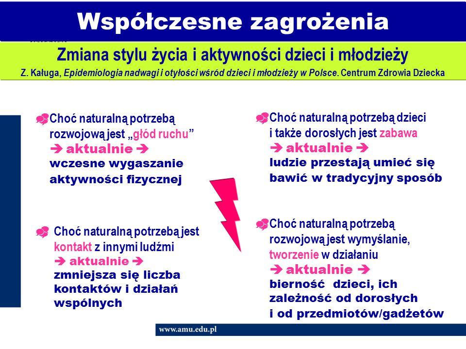 Współczesne zagrożenia Zmiana stylu życia i aktywności dzieci i młodzieży Z. Kaługa, Epidemiologia nadwagi i otyłości wśród dzieci i młodzieży w Polsc