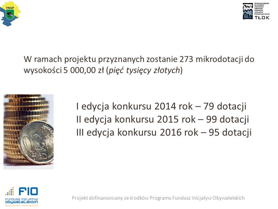Projekt dofinansowany ze środków Programu Fundusz Inicjatyw Obywatelskich W ramach projektu przyznanych zostanie 273 mikrodotacji do wysokości 5 000,00 zł (pięć tysięcy złotych) I edycja konkursu 2014 rok – 79 dotacji II edycja konkursu 2015 rok – 99 dotacji III edycja konkursu 2016 rok – 95 dotacji
