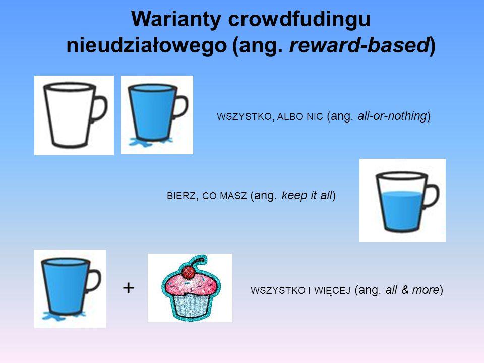 Warianty crowdfudingu nieudziałowego (ang. reward-based) WSZYSTKO, ALBO NIC (ang. all-or-nothing) BIERZ, CO MASZ (ang. keep it all) WSZYSTKO I WIĘCEJ