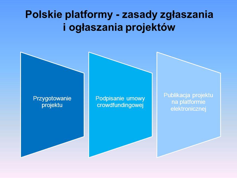 Polskie platformy - zasady zgłaszania i ogłaszania projektów Przygotowanie projektu Podpisanie umowy crowdfundingowej Publikacja projektu na platformi