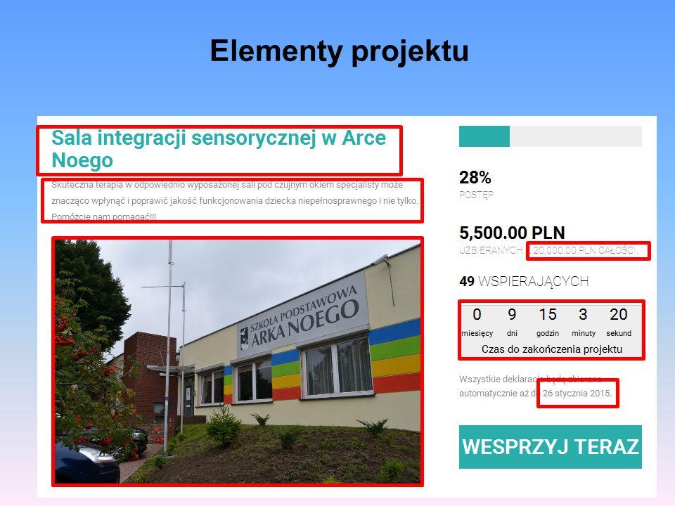 """Elementy projektu """"Biblioteka, Książka, Informacja i Internet 2012"""", 9–10 października 2012 r., Lublin"""
