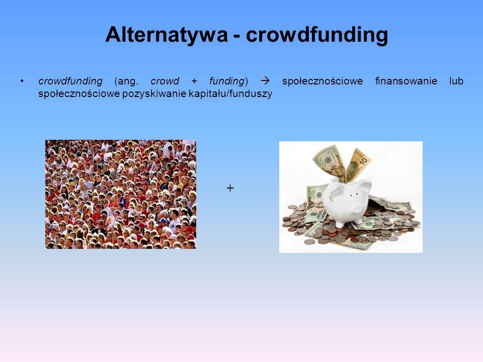 Polskie platformy - zasady zgłaszania i ogłaszania projektów Przygotowanie projektu Podpisanie umowy crowdfundingowej Publikacja projektu na platformie elektronicznej