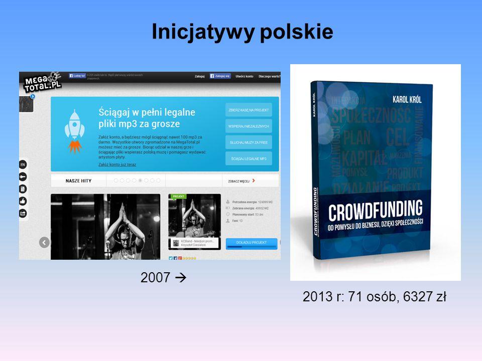 Polecane zasoby http://crowdfunding.pl/ http://www.wardynski.com.pl/gfx/wardynski/userfiles/_public/cro wdfunding_raport_ww.pdf.crowdfundingsites2015.com/http://www.wardynski.com.pl/gfx/wardynski/userfiles/_public/cro wdfunding_raport_ww.pdf.crowdfundingsites2015.com/ http://pz.wz.uw.edu.pl/sites/default/files/artykuly/dziub http://www.crowdsourcing.org/community/crowdfunding/7 http://www.crowdfundingframework.eu/ a.pdf http://www.legalnakultura.pl/pl/legalne-zrodla/crowdfunding