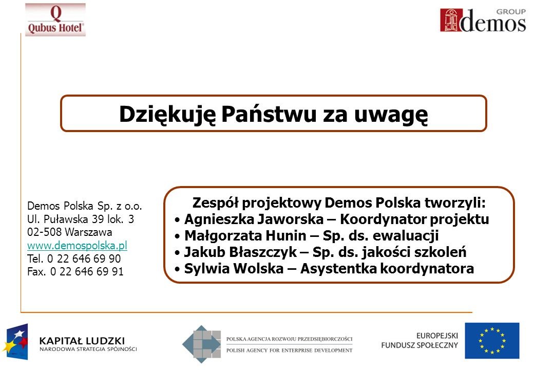 21 Dziękuję Państwu za uwagę Zespół projektowy Demos Polska tworzyli: Agnieszka Jaworska – Koordynator projektu Małgorzata Hunin – Sp.
