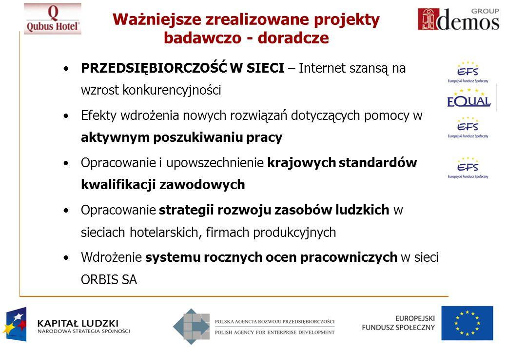 6 Ważniejsze zrealizowane projekty badawczo - doradcze PRZEDSIĘBIORCZOŚĆ W SIECI – Internet szansą na wzrost konkurencyjności Efekty wdrożenia nowych rozwiązań dotyczących pomocy w aktywnym poszukiwaniu pracy Opracowanie i upowszechnienie krajowych standardów kwalifikacji zawodowych Opracowanie strategii rozwoju zasobów ludzkich w sieciach hotelarskich, firmach produkcyjnych Wdrożenie systemu rocznych ocen pracowniczych w sieci ORBIS SA