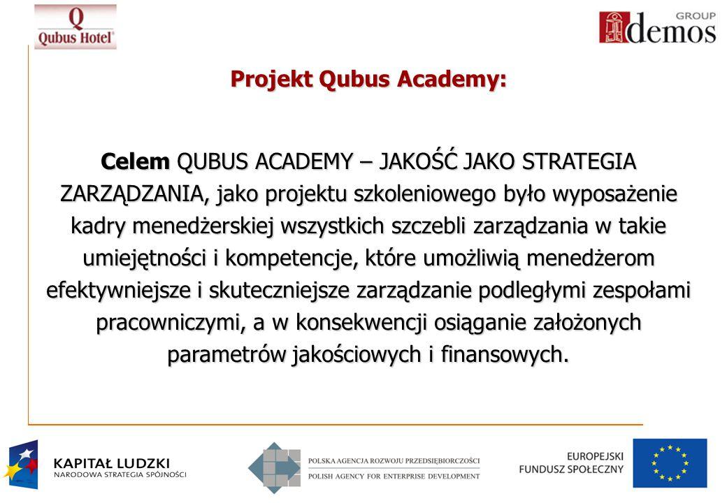 7 Projekt Qubus Academy: Celem QUBUS ACADEMY – JAKOŚĆ JAKO STRATEGIA ZARZĄDZANIA, jako projektu szkoleniowego było wyposażenie kadry menedżerskiej wszystkich szczebli zarządzania w takie umiejętności i kompetencje, które umożliwią menedżerom efektywniejsze i skuteczniejsze zarządzanie podległymi zespołami pracowniczymi, a w konsekwencji osiąganie założonych parametrów jakościowych i finansowych.
