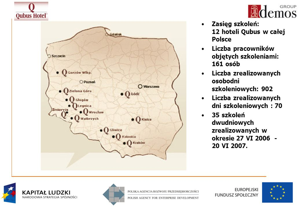 8 Zasięg szkoleń: 12 hoteli Qubus w całej Polsce Liczba pracowników objętych szkoleniami: 161 osób Liczba zrealizowanych osobodni szkoleniowych: 902 Liczba zrealizowanych dni szkoleniowych : 70 35 szkoleń dwudniowych zrealizowanych w okresie 27 VI 2006 - 20 VI 2007.