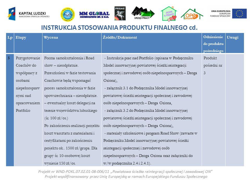 """Projekt nr WND-POKL.07.02.01-08-006/11 """"Powiatowa ścieżka reintegracji społecznej i zawodowej ON"""" Projekt współfinansowany przez Unię Europejską w ram"""