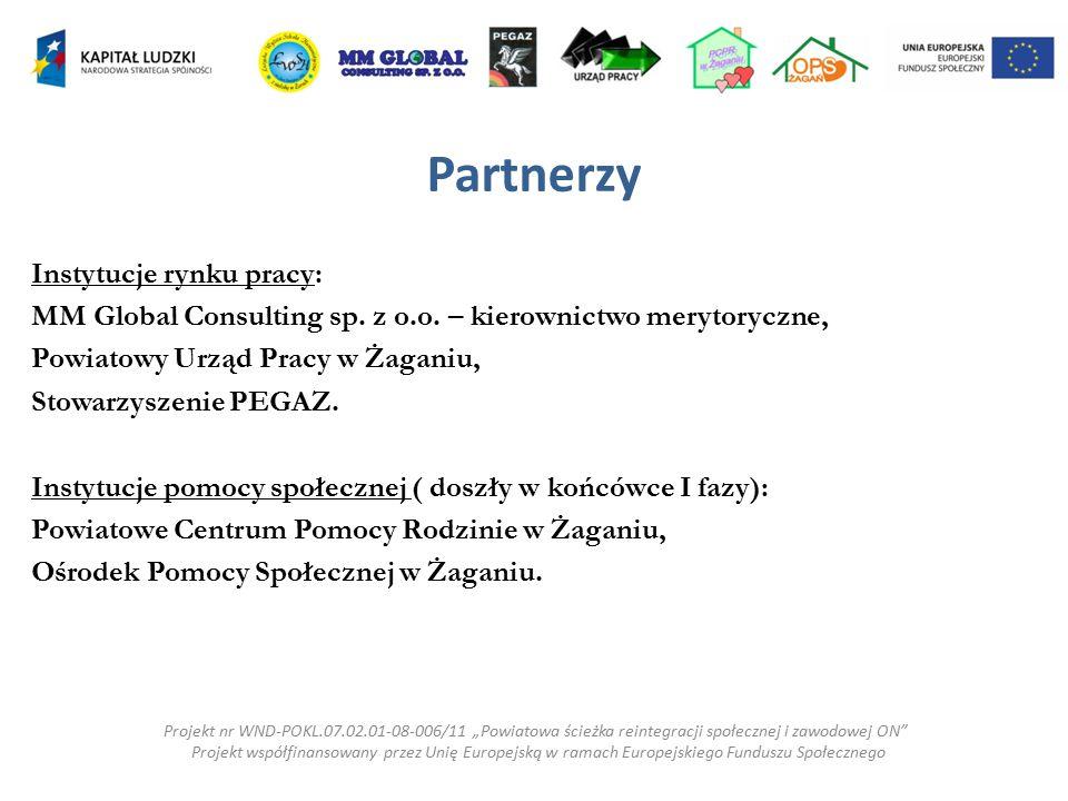 Partnerzy Instytucje rynku pracy: MM Global Consulting sp. z o.o. – kierownictwo merytoryczne, Powiatowy Urząd Pracy w Żaganiu, Stowarzyszenie PEGAZ.
