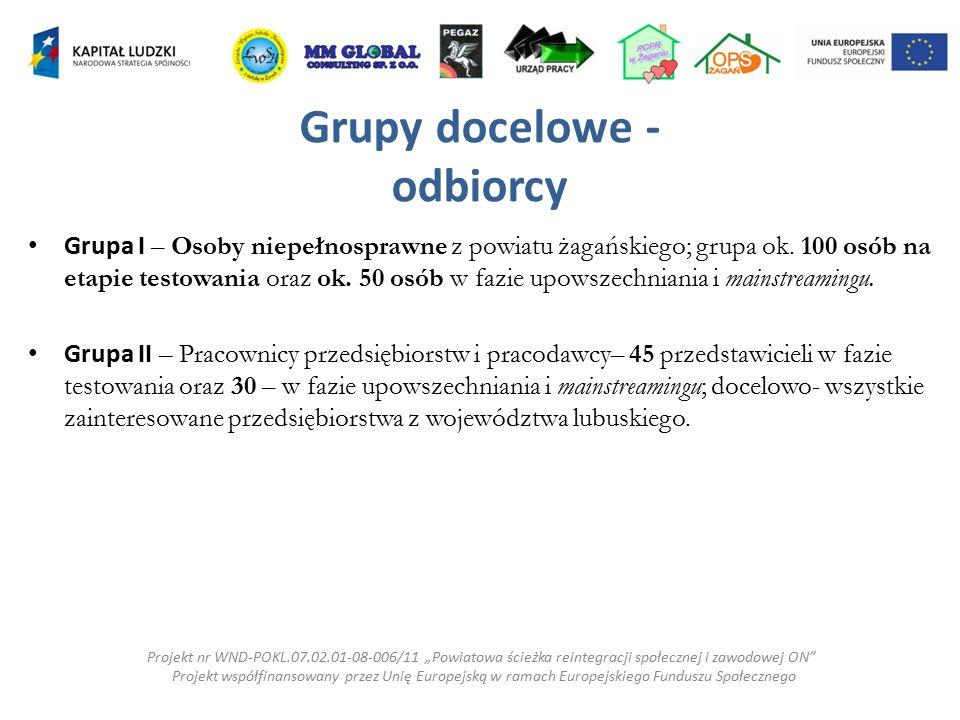 Grupy docelowe - odbiorcy Grupa I – Osoby niepełnosprawne z powiatu żagańskiego; grupa ok. 100 osób na etapie testowania oraz ok. 50 osób w fazie upow